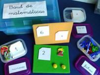 Elementos que conforman el baúl de matemáticas: tablillas de franela, etiquetas con números impresos, fichas, etc.