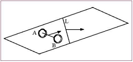 Fig 5 - Analogía de Harrison y Treagust (1993) para la refracción.