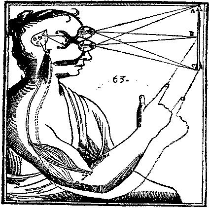 Diagrama da Percepção Visual -  Descartes, 1646